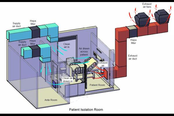 Patient isolation room